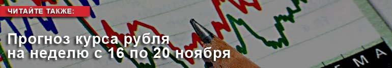 Прогноз курса рубля на неделю с 16 по 20 ноября