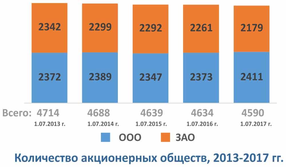 Размещение статей в беларуси продвижение сайта контекстная реклама