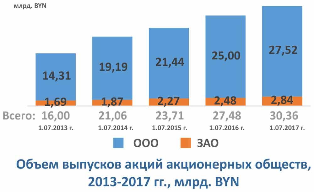 Размещение статей в беларуси бесплатно продвижение раскрутка сайтов new topic