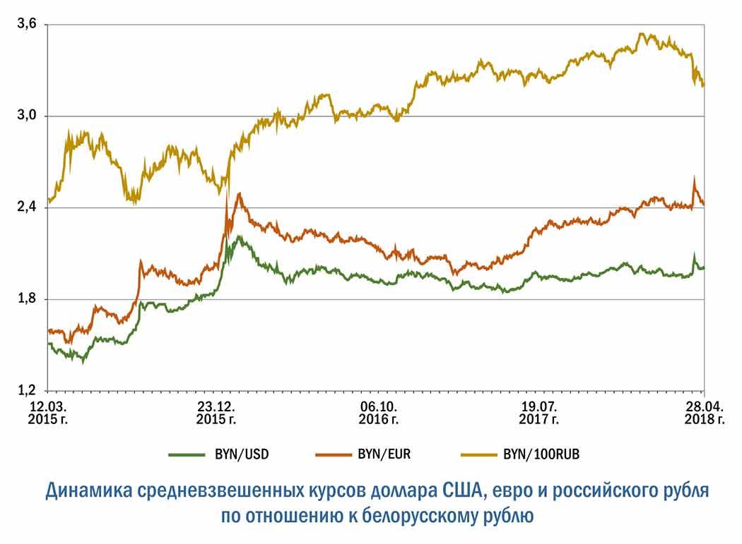 Форекс прогноз курса доллара на 2015 года в россии бинарные опционы как работают